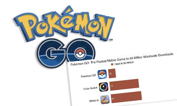 Pokemon-Go-igra