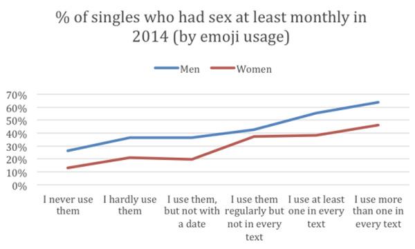 grafika-emoji