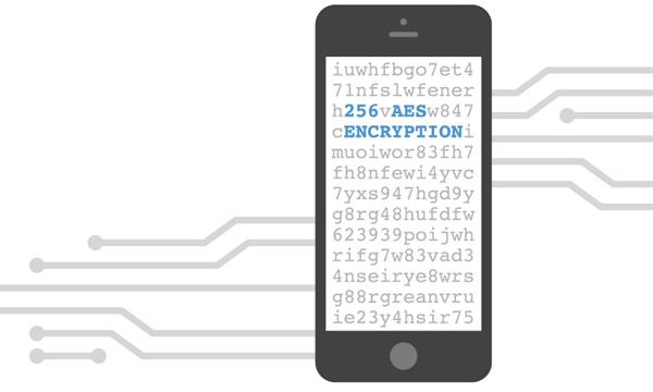 enkripcija-fb