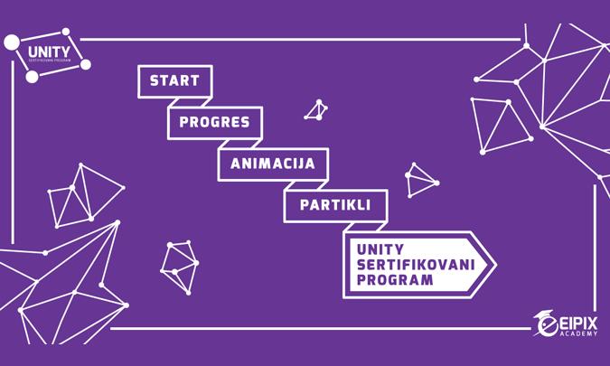 unity-eipix
